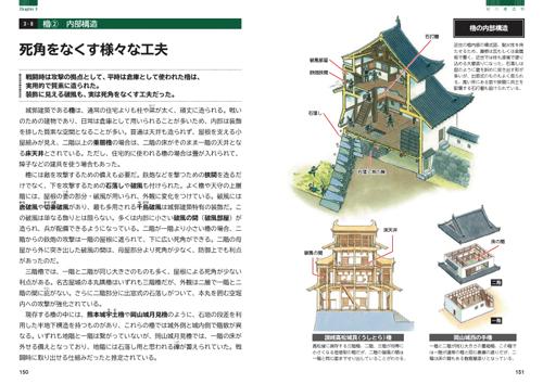 日本の城2